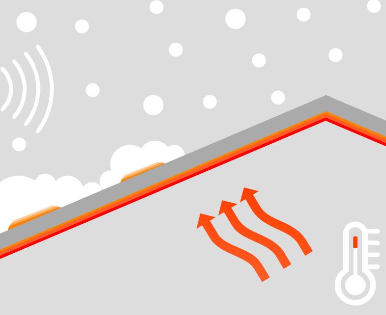 降雪予想活用し、効率的に雪の積もらない屋根を実現